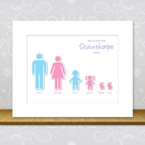 Personalised Family Wall Art - Stainthorpe